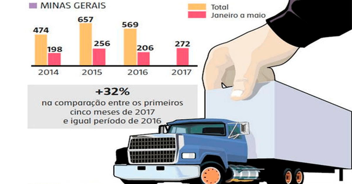 CRESCE O NÚMERO DE ASSALTOS A CAMINHÕES DE TRANSPORTE